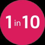 stat-1in10
